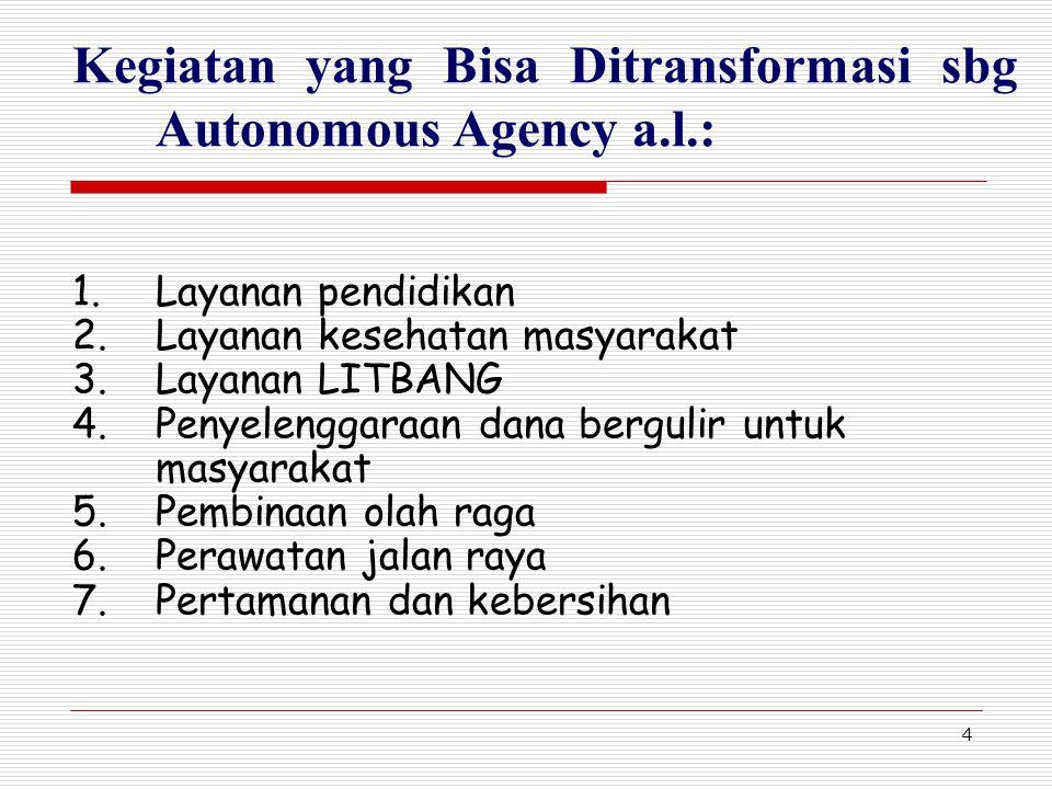 3 Birokrasi = Inefisiensi, Inefektivitas? Menurut KBBI, birokrasi adalah: sistem pemerintahan yang dijalankan oleh pegawai pemerintah dengan berpegang