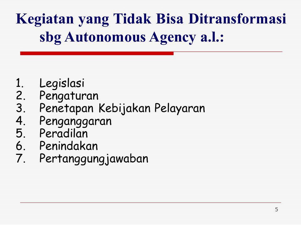 4 Kegiatan yang Bisa Ditransformasi sbg Autonomous Agency a.l.: 1.Layanan pendidikan 2.Layanan kesehatan masyarakat 3.Layanan LITBANG 4.Penyelenggaraan dana bergulir untuk masyarakat 5.Pembinaan olah raga 6.Perawatan jalan raya 7.Pertamanan dan kebersihan