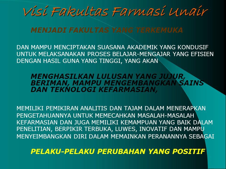 Fakultas Farmasi UNAIR SATU DI ANTARA DUA FAKULTAS FARMASI NEGERI SE INDONESIA SATU DI ANTARA SEPULUH PENDIDIKAN TINGGI FARMASI NEGERI SE INDONESIA SATU DI ANTARA TIGA PULUH LIMA PENDIDIKAN TINGGI FARMASI (PTN/PTS) SE INDONESIA