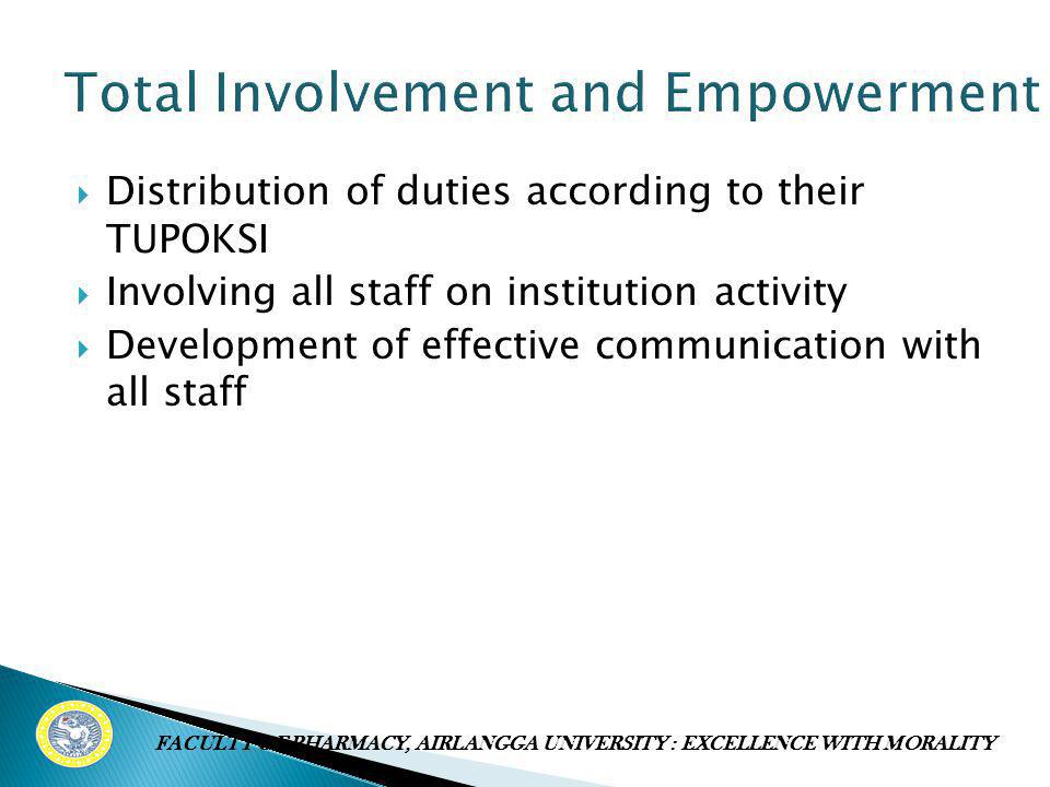 Total Involvement and Empowerment  Distribution of duties according to their TUPOKSI  Involving all staff on institution activity  Development of e