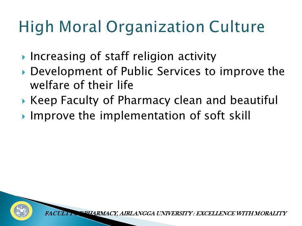 High Moral Organization Culture  Increasing of staff religion activity  Development of Public Services to improve the welfare of their life  Keep F