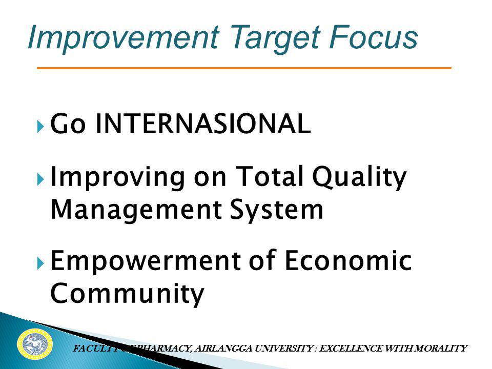  Go INTERNASIONAL  Improving on Total Quality Management System  Empowerment of Economic Community FACULTY OF PHARMACY, AIRLANGGA UNIVERSITY : EXCE