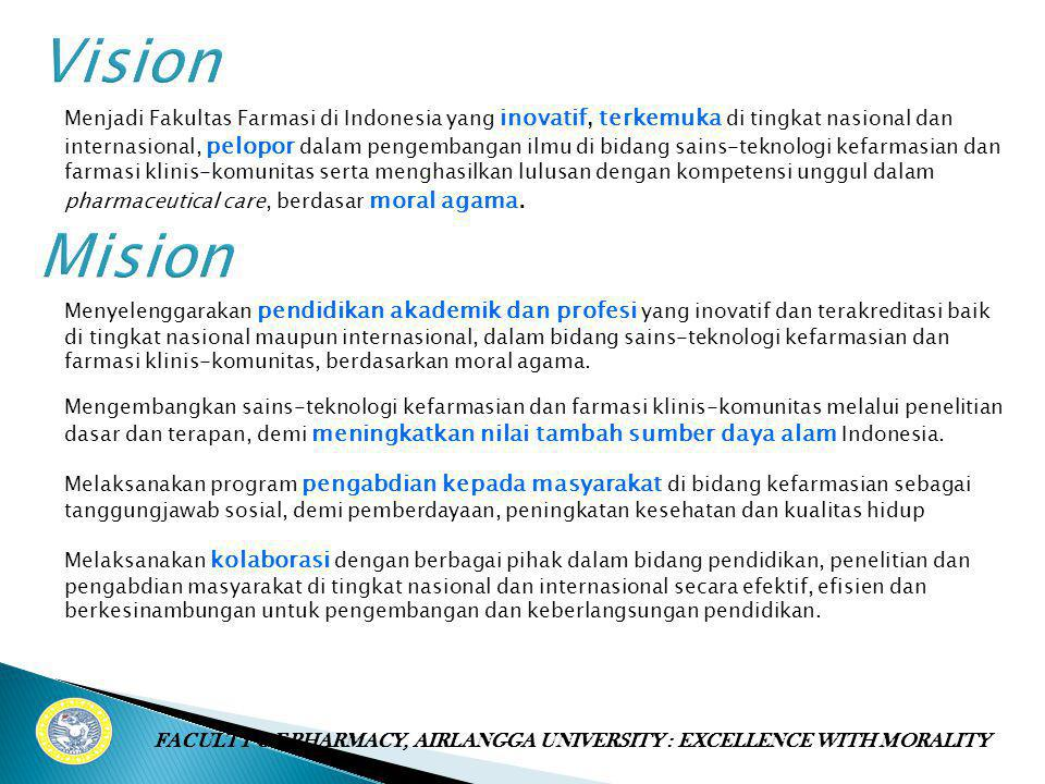 FACULTY OF PHARMACY, AIRLANGGA UNIVERSITY : EXCELLENCE WITH MORALITY Leadership Communication Staff Development Supportive Structure Measurement Reward & Recognition Total Involvement Customer Focus Continuous Improvement Process Improvement Excellent Quality