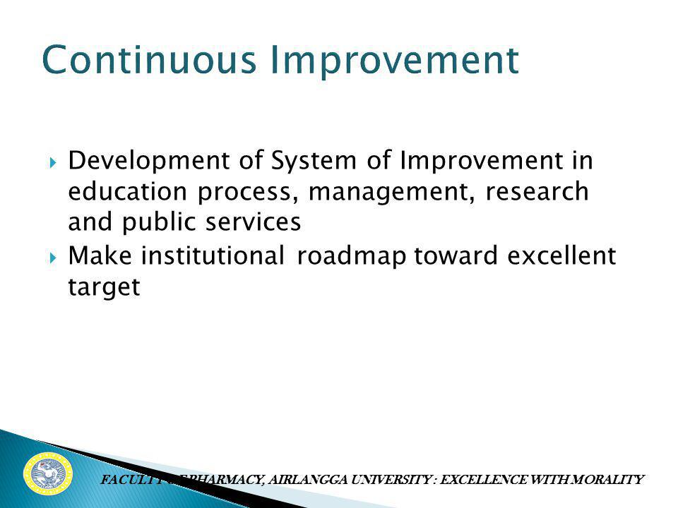 Continuous Improvement  Development of System of Improvement in education process, management, research and public services  Make institutional road