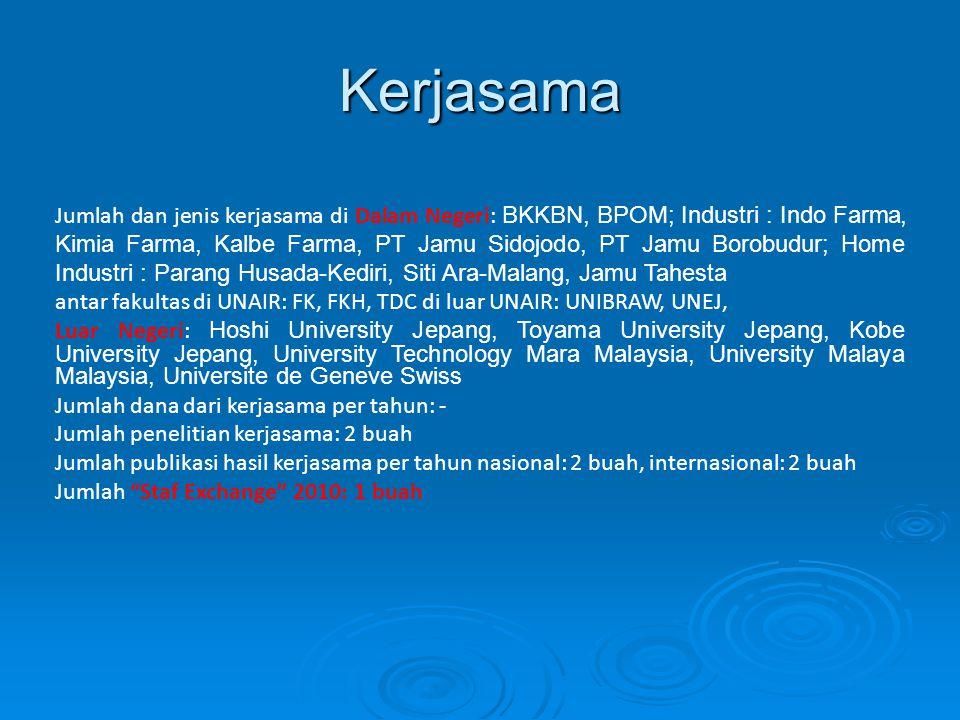 Kerjasama Jumlah dan jenis kerjasama di Dalam Negeri: BKKBN, BPOM; Industri : Indo Farma, Kimia Farma, Kalbe Farma, PT Jamu Sidojodo, PT Jamu Borobudu