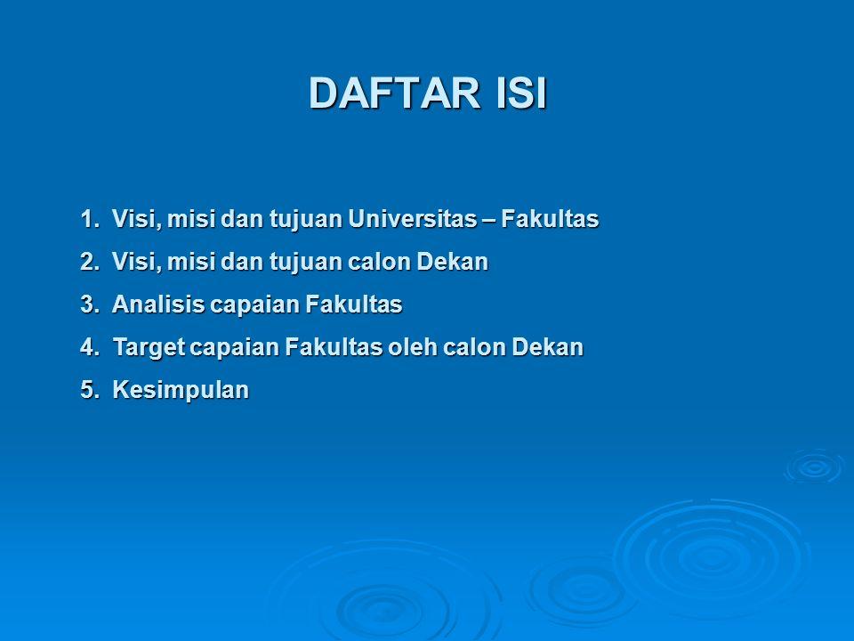 Universitas Airlangga Fakultas Farmasi Unair CalonDekan Menjadi universitas yang mandiri, inovatif, terkemuka di tingkat nasional dan internasional, pelopor pengembangan ilmu pengetahuan, teknologi, humaniora, dan seni berdasarkan moral agama.