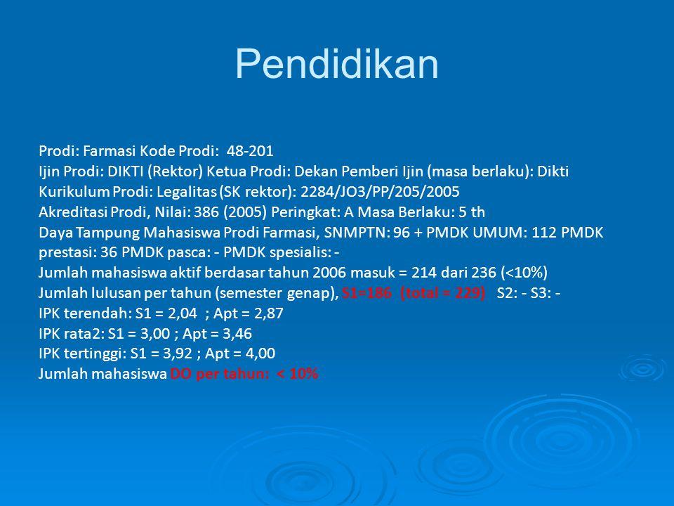 NoKegiatan Tahun pelaksanaan Target Pencapaian 20112012201320142015 1.