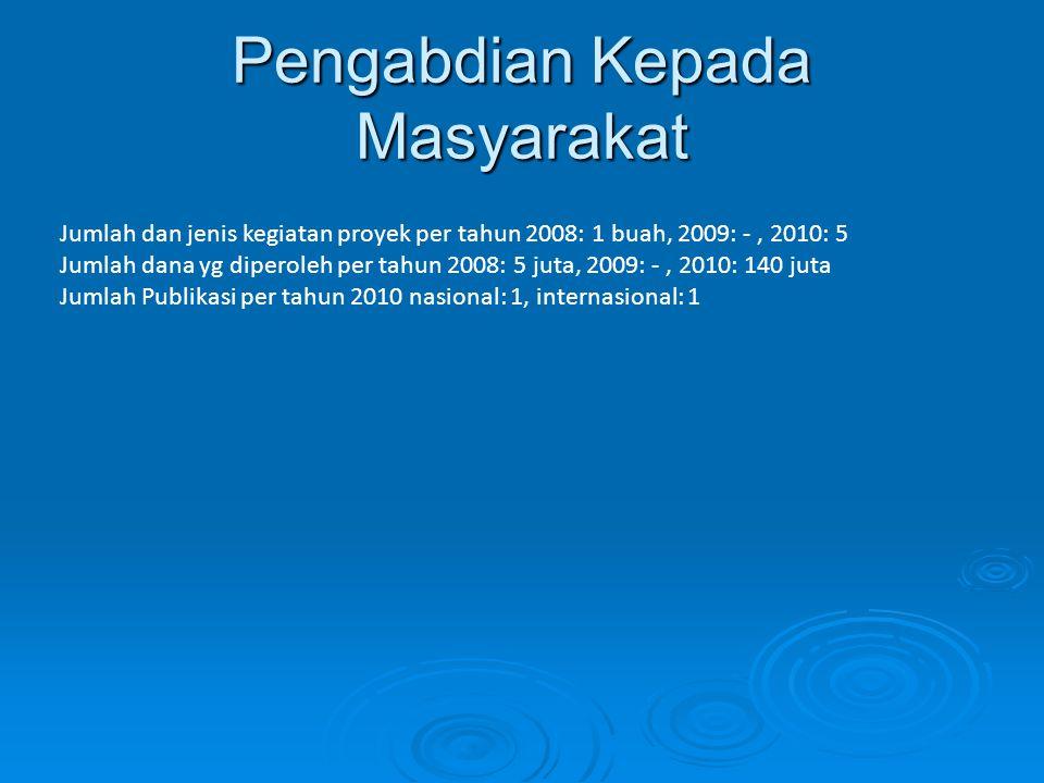 Pengabdian Kepada Masyarakat Jumlah dan jenis kegiatan proyek per tahun 2008: 1 buah, 2009: -, 2010: 5 Jumlah dana yg diperoleh per tahun 2008: 5 juta