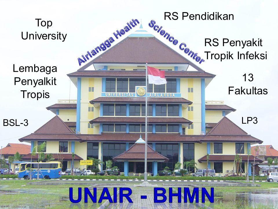 Top University Lembaga Penyalkit Tropis RS Pendidikan RS Penyakit Tropik Infeksi 13 Fakultas BSL-3 LP3