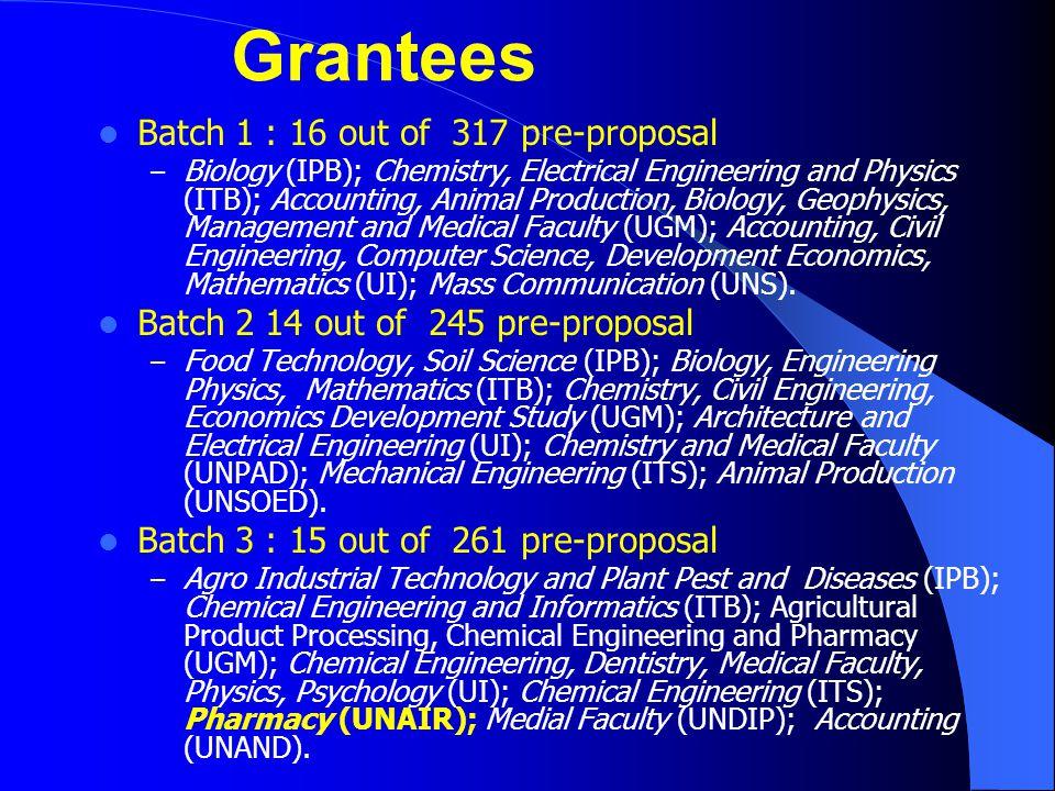 FAKULTAS FARMASI UNAIR TERAKREDITASI DENGAN STATUS : A – PEMBINA OLEH BAN-PT DEPDIKNAS TAHUN 1998 PENERIMA PROYEK QUE QUALITY IMPROVEMENT UNDERGRADUATE EDUCATION PROJECT DARI WORLD BANK/DIKTI-DEPDIKNAS BATCH III (2000 S.D.