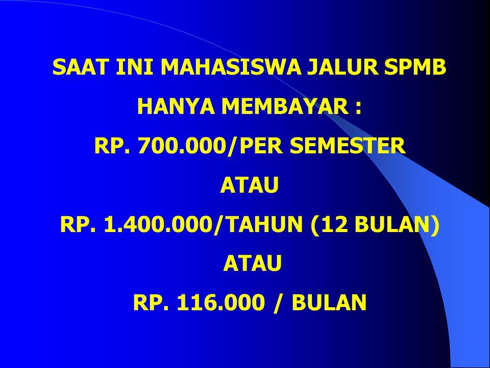 ANALISIS BIAYA MAHASISWA JALUR SPMB DITINJAU DARI JUMLAH DANA MASUK/KELUAR DATA ANGGARAN TAHUN 2005 DANA APBN (EKS DIP + DIK) = RP 3.814.811.000 DANA SPP (EKS DIKS)= RP 579.777.000 TOTAL= RP 4.394.588.000 JUMLAH MAHASISWA= 684 ORANG RATIO PER MAHASISWA= RP 4.394.588.000/684 PER MAHASISWA= RP 6.424.836/TAHUN SAAT INI MAHASISWA JALUR SPMB HANYA MEMBAYAR : 2 SEMESTER X RP.