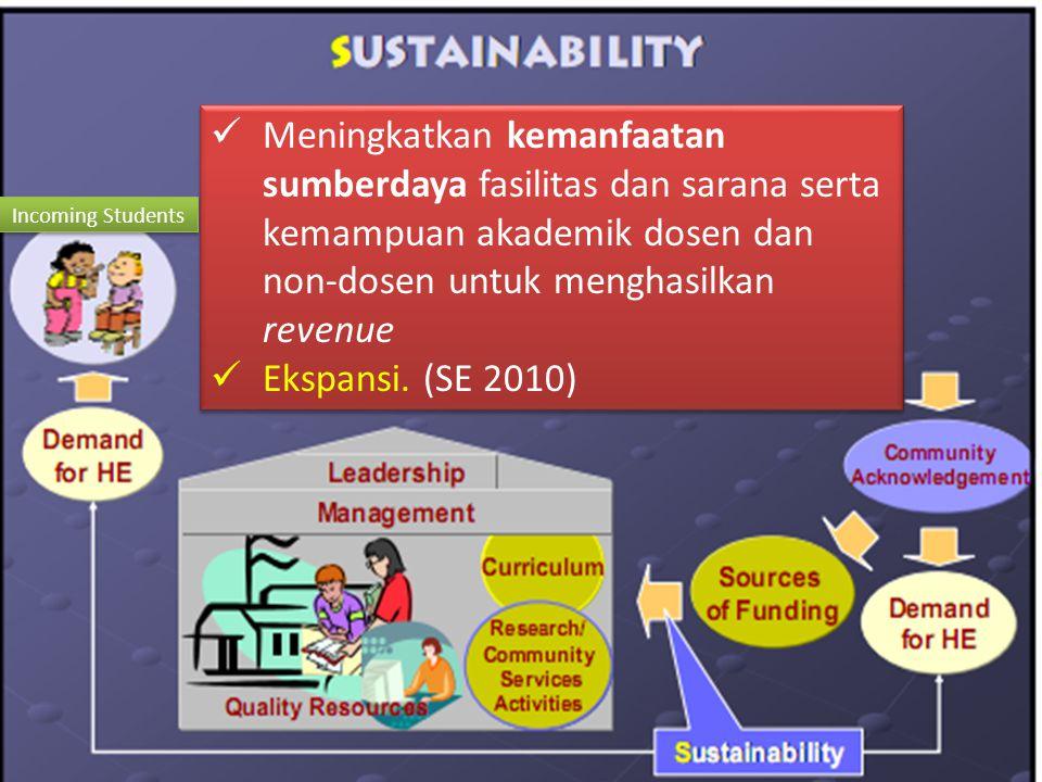 Meningkatkan kemanfaatan sumberdaya fasilitas dan sarana serta kemampuan akademik dosen dan non-dosen untuk menghasilkan revenue Ekspansi.