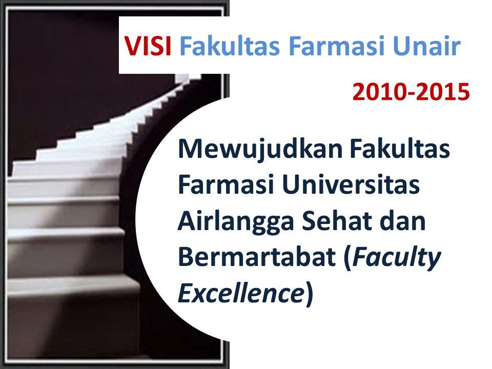 VISI Fakultas Farmasi Unair Mewujudkan Fakultas Farmasi Universitas Airlangga Sehat dan Bermartabat (Faculty Excellence) 2010-2015