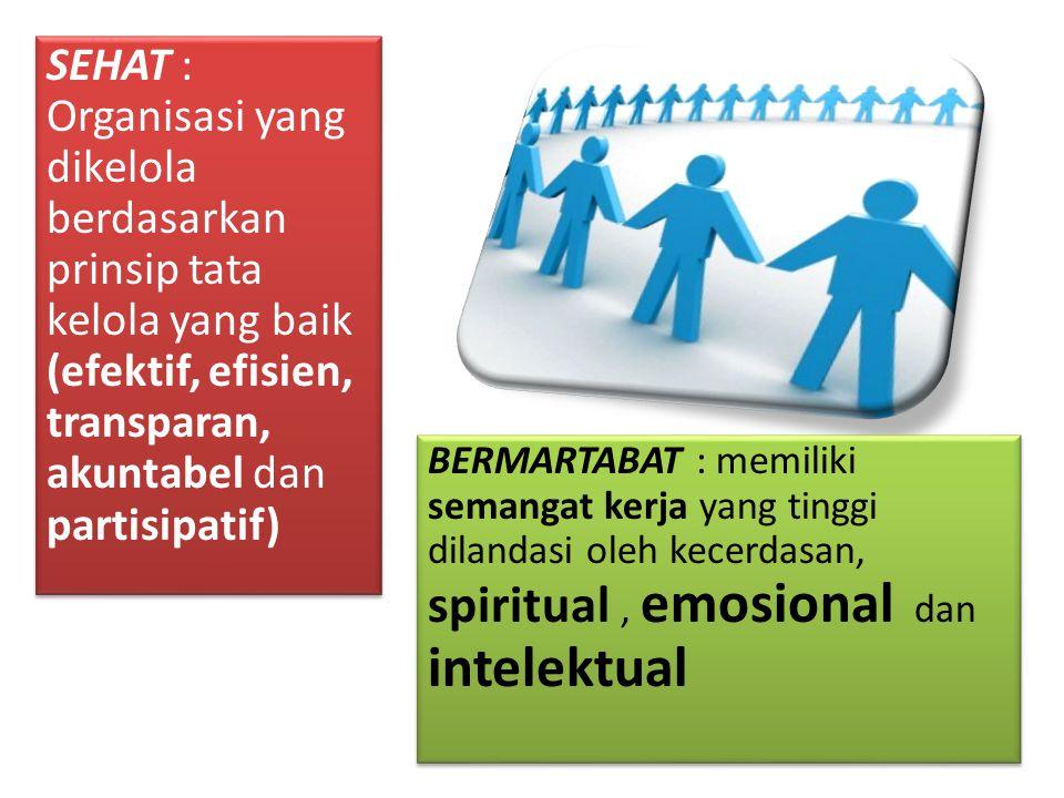 SEHAT : Organisasi yang dikelola berdasarkan prinsip tata kelola yang baik (efektif, efisien, transparan, akuntabel dan partisipatif) BERMARTABAT : memiliki semangat kerja yang tinggi dilandasi oleh kecerdasan, spiritual, emosional dan intelektual