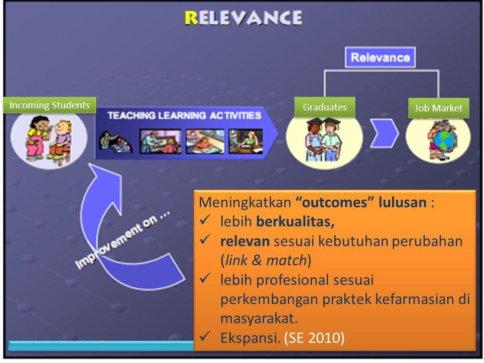 TahapanTahapan 2014- 2015 2013-2014 2012-2013 2011-2012 2010 -2011 pemantapan Sosialisasi ISO (PP+IK) implementasi PP dan IK pada masing – masing proses,serta bersinergi dengan AIMS diseminasi sistem mutu pada PT Farmasi Nasional pembakuan sistem mutu Evaluasi & Perbaikan mutu Strategi Pencapaian