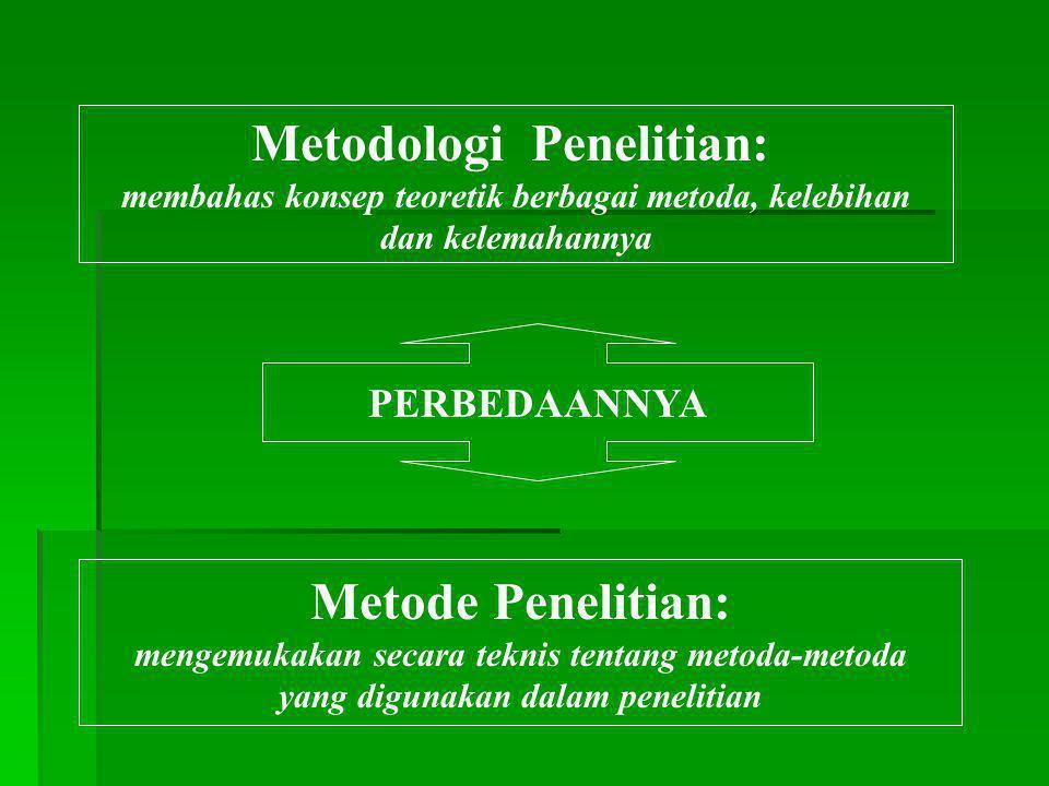 Metodologi Penelitian: membahas konsep teoretik berbagai metoda, kelebihan dan kelemahannya PERBEDAANNYA Metode Penelitian: mengemukakan secara teknis tentang metoda-metoda yang digunakan dalam penelitian