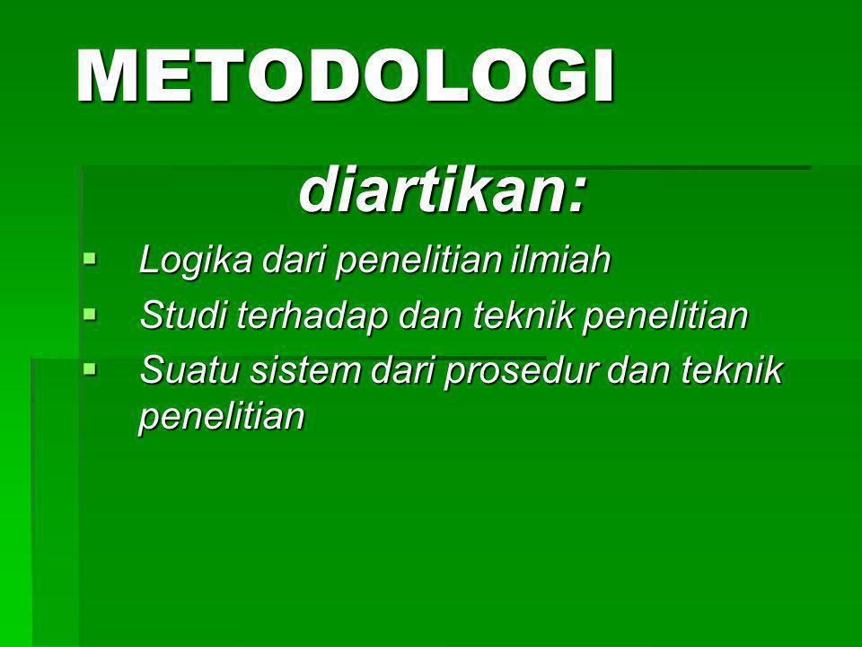 METODOLOGI diartikan:  Logika dari penelitian ilmiah  Studi terhadap dan teknik penelitian  Suatu sistem dari prosedur dan teknik penelitian