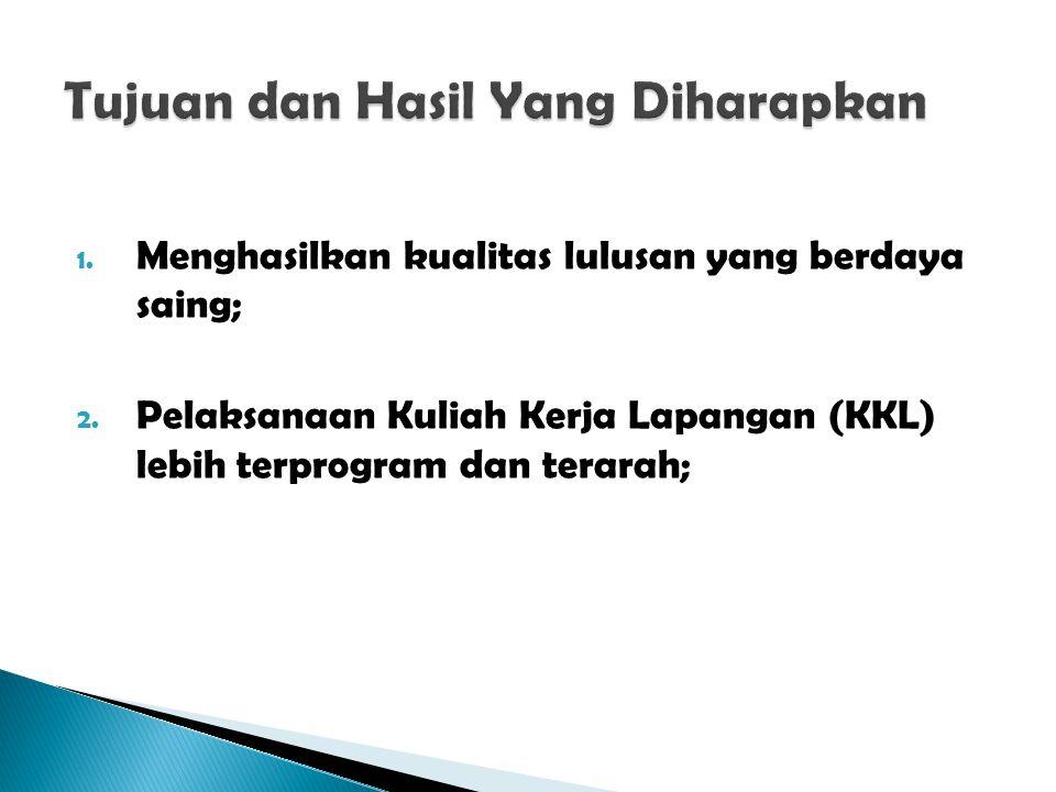 1. Menghasilkan kualitas lulusan yang berdaya saing; 2. Pelaksanaan Kuliah Kerja Lapangan (KKL) lebih terprogram dan terarah;