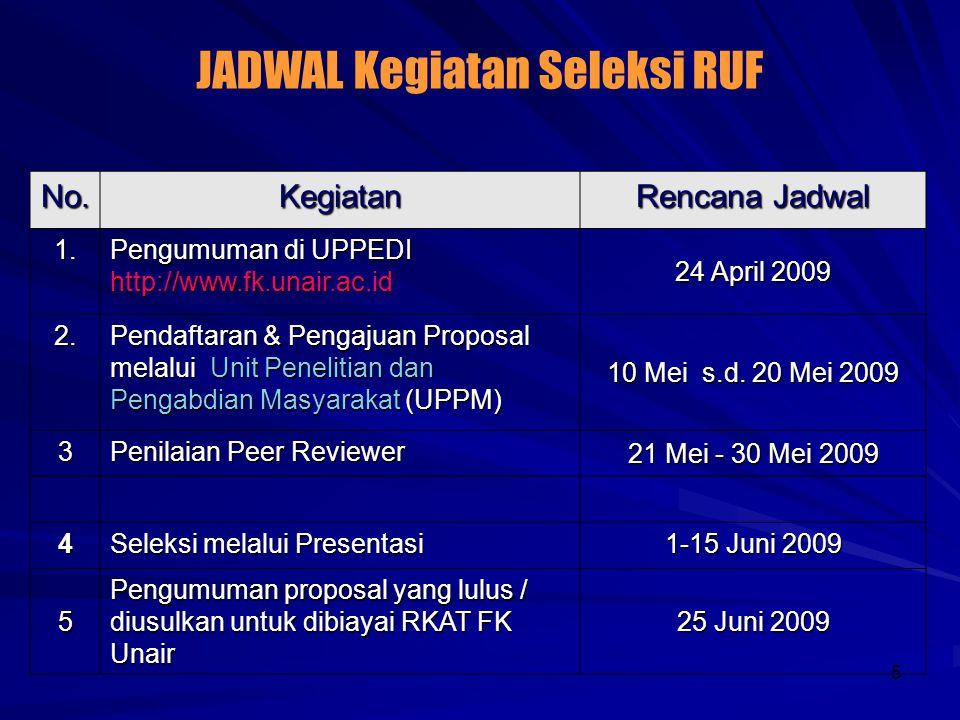 5 JADWAL Kegiatan Seleksi RUF No.Kegiatan Rencana Jadwal 1.