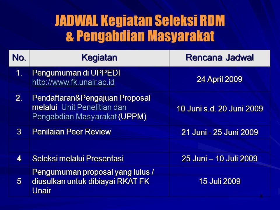 6 JADWAL Kegiatan Seleksi RDM & Pengabdian Masyarakat No.Kegiatan Rencana Jadwal 1.