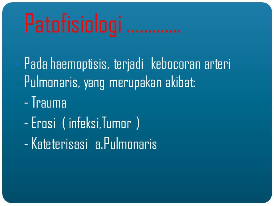 Patofisiologi.............