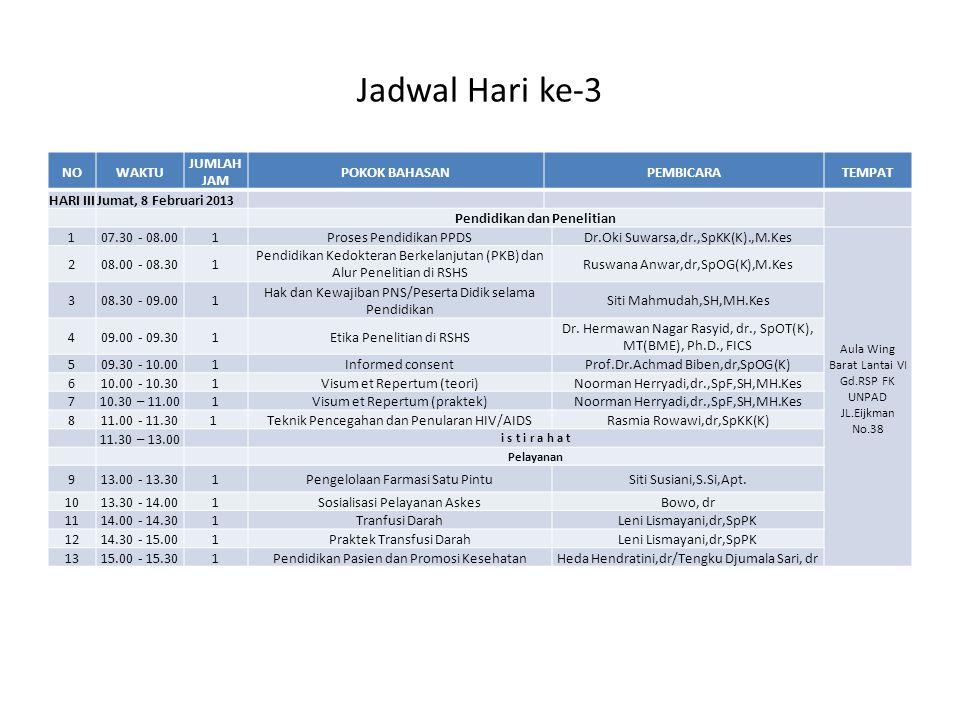 Jadwal Hari ke-3 NOWAKTU JUMLAH JAM POKOK BAHASANPEMBICARATEMPAT HARI IIIJumat, 8 Februari 2013 Pendidikan dan Penelitian 107.30 - 08.001Proses Pendid