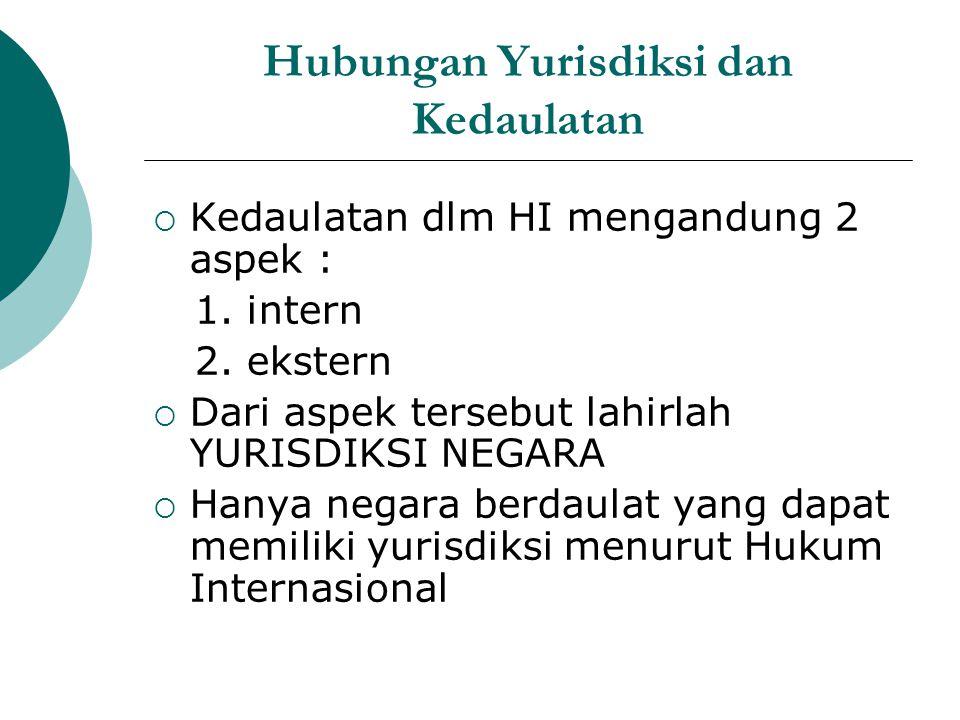 Hubungan Yurisdiksi dan Kedaulatan  Kedaulatan dlm HI mengandung 2 aspek : 1. intern 2. ekstern  Dari aspek tersebut lahirlah YURISDIKSI NEGARA  Ha