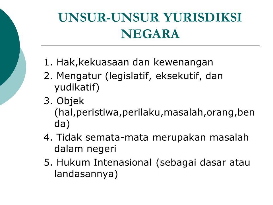 UNSUR-UNSUR YURISDIKSI NEGARA 1. Hak,kekuasaan dan kewenangan 2. Mengatur (legislatif, eksekutif, dan yudikatif) 3. Objek (hal,peristiwa,perilaku,masa
