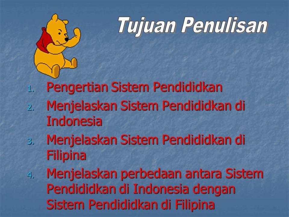 1. Pengertian Sistem Pendididkan 2. Menjelaskan Sistem Pendididkan di Indonesia 3. Menjelaskan Sistem Pendididkan di Filipina 4. Menjelaskan perbedaan