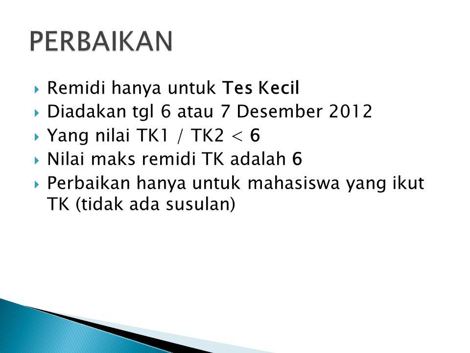  Remidi hanya untuk Tes Kecil  Diadakan tgl 6 atau 7 Desember 2012  Yang nilai TK1 / TK2 < 6  Nilai maks remidi TK adalah 6  Perbaikan hanya untu