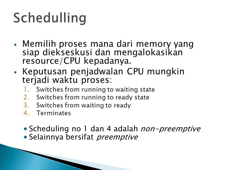Memilih proses mana dari memory yang siap diekseskusi dan mengalokasikan resource/CPU kepadanya. Keputusan penjadwalan CPU mungkin terjadi waktu prose