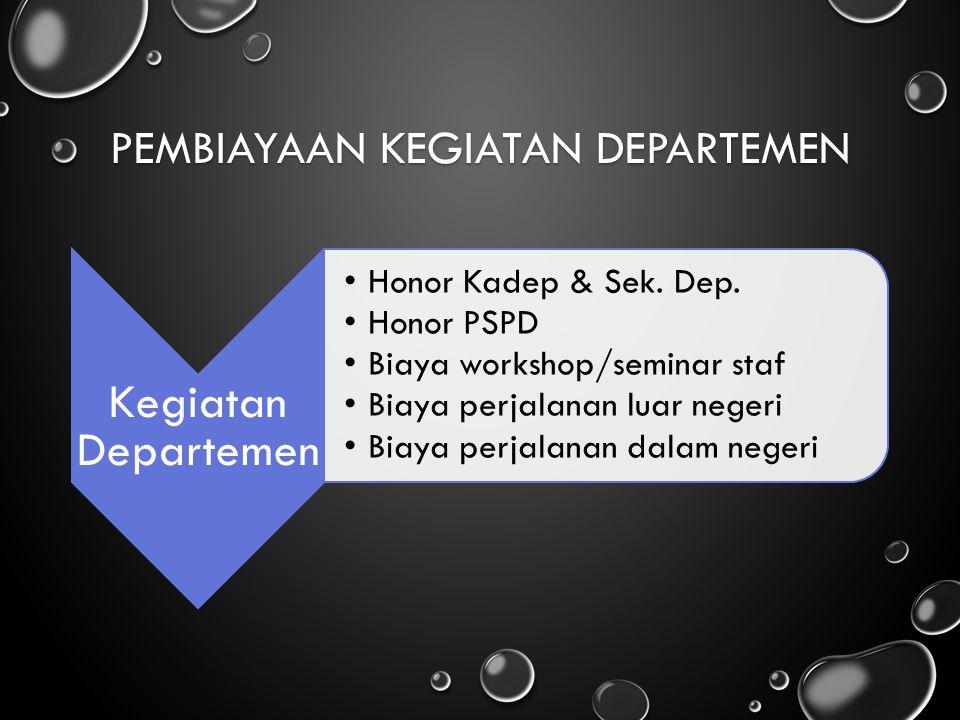 PEMBIAYAAN KEGIATAN DEPARTEMEN Kegiatan Departemen Honor Kadep & Sek. Dep. Honor PSPD Biaya workshop/seminar staf Biaya perjalanan luar negeri Biaya p