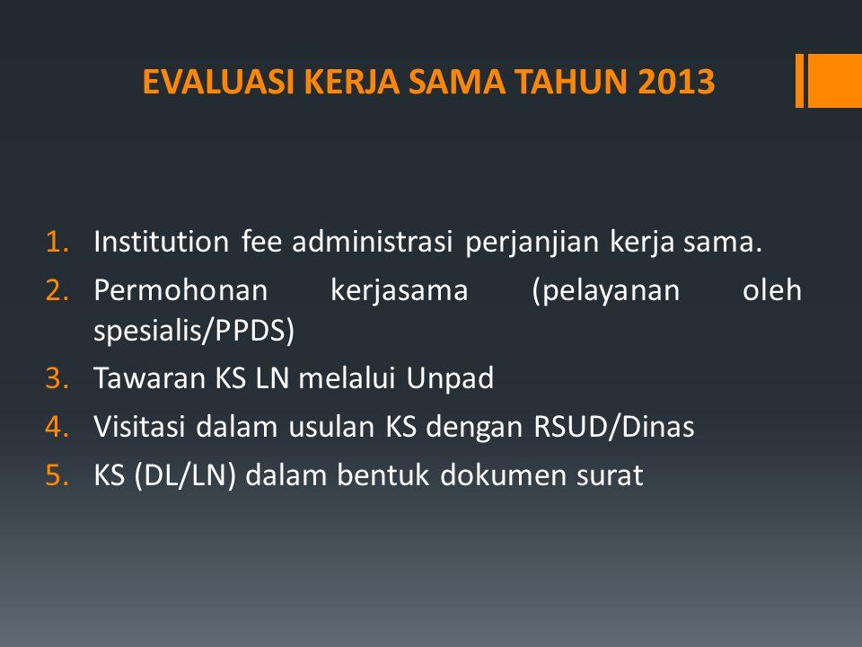 EVALUASI KERJA SAMA TAHUN 2013 1.Institution fee administrasi perjanjian kerja sama.