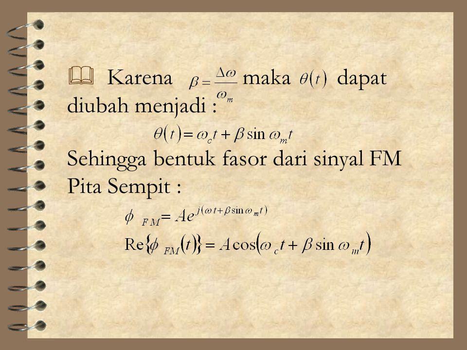 Bentuk fasor dari FM Pita Sempit  /2  m t  -  m t 1