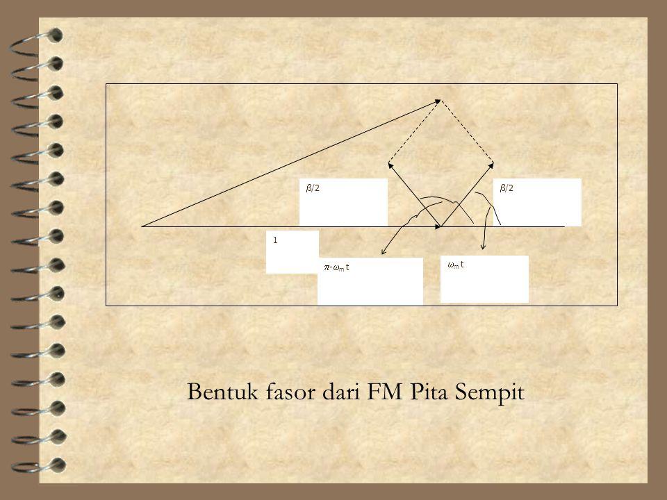  Dengan memperluas modulasi eksponensial secara seri akan didapat : Bandwidth dari tergantung pada nilai, untuk FM Pita Sempit nilai kecil sehingga hanya konstanta dan suku pertama yang digunakan dengan bandwidth sebesar.