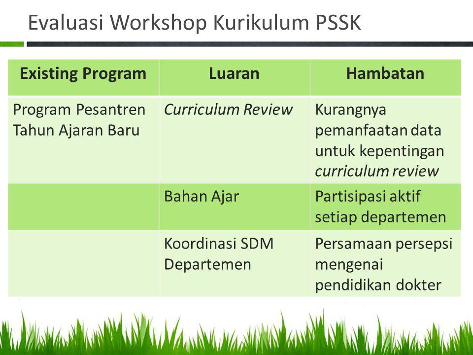 Evaluasi Workshop Kurikulum PSSK Existing ProgramLuaranHambatan Program Pesantren Tahun Ajaran Baru Curriculum ReviewKurangnya pemanfaatan data untuk