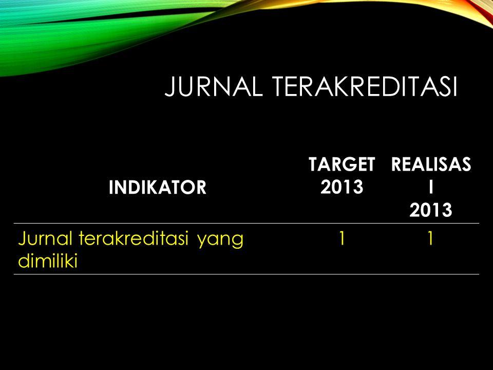 JURNAL TERAKREDITASI INDIKATOR TARGET 2013 REALISAS I 2013 Jurnal terakreditasi yang dimiliki 11