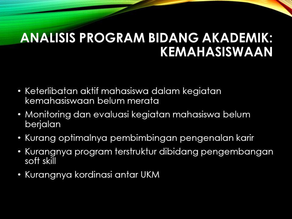 ANALISIS PROGRAM BIDANG AKADEMIK: KEMAHASISWAAN Keterlibatan aktif mahasiswa dalam kegiatan kemahasiswaan belum merata Monitoring dan evaluasi kegiata