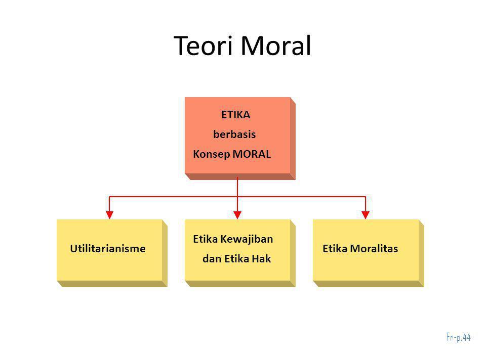 Teori Moral UtilitarianismeEtika Moralitas Etika Kewajiban ETIKA berbasis Konsep MORAL dan Etika Hak Fr-p.44
