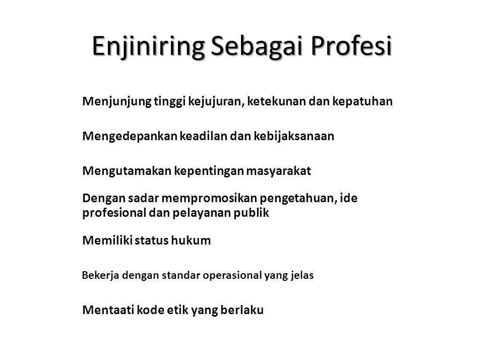 EnjiniringSebagai Profesi Enjiniring Sebagai Profesi Menjunjung tinggi kejujuran, ketekunan dan kepatuhanMengedepankan keadilan dan kebijaksanaanMengu