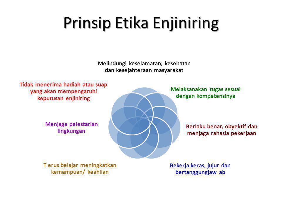 Prinsip Etika Enjiniring Melindungi keselamatan, kesehatan dan kesejahteraan masyarakat Melaksanakan tugas sesuai dengan kompetensinya Berlaku benar,