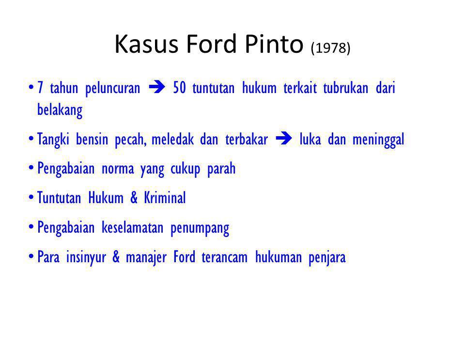 Kasus Ford Pinto (1978) Titik berat kasus: FORD telah tahu adanya cacat pada tangki tersebut Di Persidangan terbukti: para insinyur sudah mengingatkan bahaya desainnya Manajemen mengabaikan, karena ingin segera menjual ke pasaran dengan harga kompetitif Anggota manajemen ada insinyurnya Dilema para Insinyur: Keselamatan & Penghematan