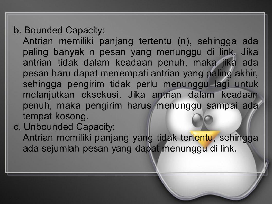 b. Bounded Capacity: Antrian memiliki panjang tertentu (n), sehingga ada paling banyak n pesan yang menunggu di link. Jika antrian tidak dalam keadaan