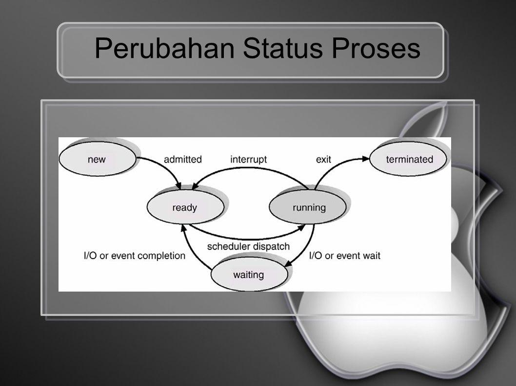 Perubahan Status Proses