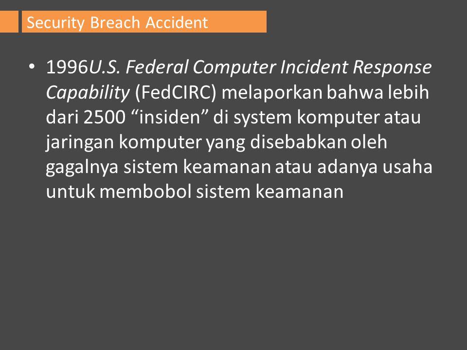 """1996U.S. Federal Computer Incident Response Capability (FedCIRC) melaporkan bahwa lebih dari 2500 """"insiden"""" di system komputer atau jaringan komputer"""