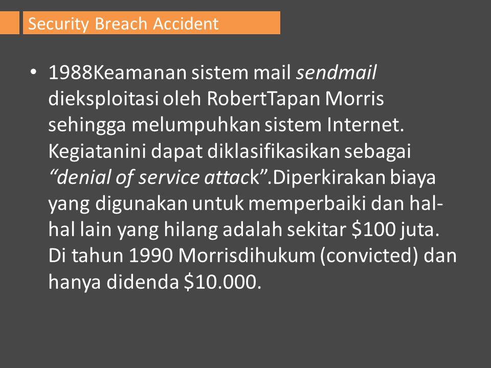 1988Keamanan sistem mail sendmail dieksploitasi oleh RobertTapan Morris sehingga melumpuhkan sistem Internet. Kegiatanini dapat diklasifikasikan sebag