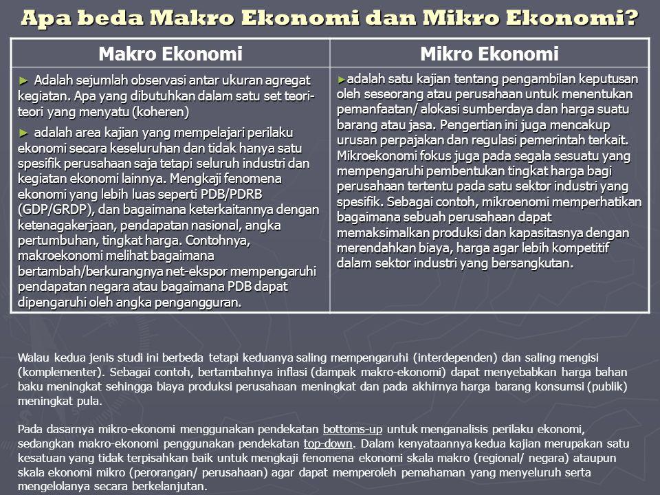 Apa beda Makro Ekonomi dan Mikro Ekonomi? Makro EkonomiMikro Ekonomi ► Adalah sejumlah observasi antar ukuran agregat kegiatan. Apa yang dibutuhkan da
