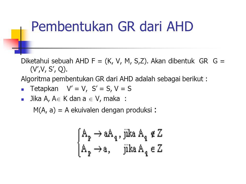 Pembentukan GR dari AHD Diketahui sebuah AHD F = (K, V, M, S,Z). Akan dibentuk GR G = (V',V, S', Q). Algoritma pembentukan GR dari AHD adalah sebagai