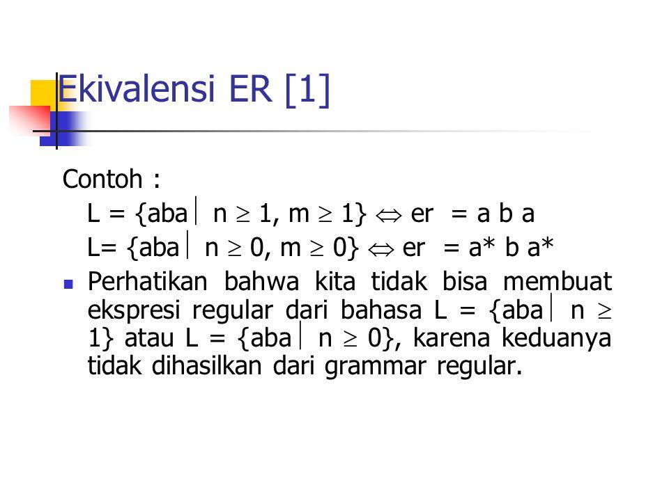 Ekivalensi ER[2] (a b)* a = a (b a)* Bukti : (a b)* a = (  (ab)  (abab)  …) a = (  a  (aba)  (ababa)  …) = (a  (aba)  (ababa)  …) = a (  (ba)  (baba)  …) = a (b a)*