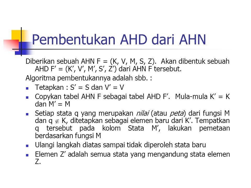 Pembentukan AHD dari AHN Diberikan sebuah AHN F = (K, V, M, S, Z). Akan dibentuk sebuah AHD F' = (K', V', M', S', Z') dari AHN F tersebut. Algoritma p